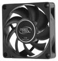 Вентилятор для корпуса GlacialTech GT9225-EDLB1 92x92mm