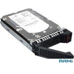 Жесткий диск Lenovo 1TB [00MJ151]