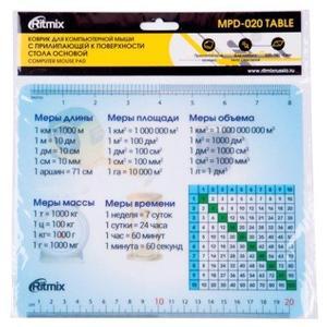 Коврик для мыши Ritmix MPD-020 English