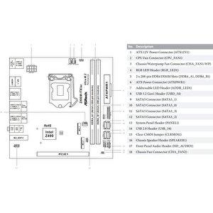Материнская плата ASRock Z490M-ITX/ac